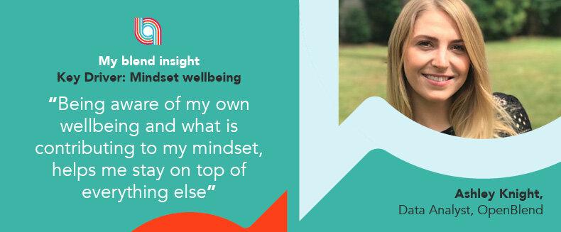 Blend Insights: Mindset Wellbeing